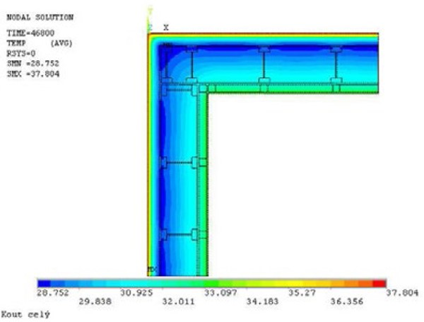 Temperature field in the corner (detail 2)